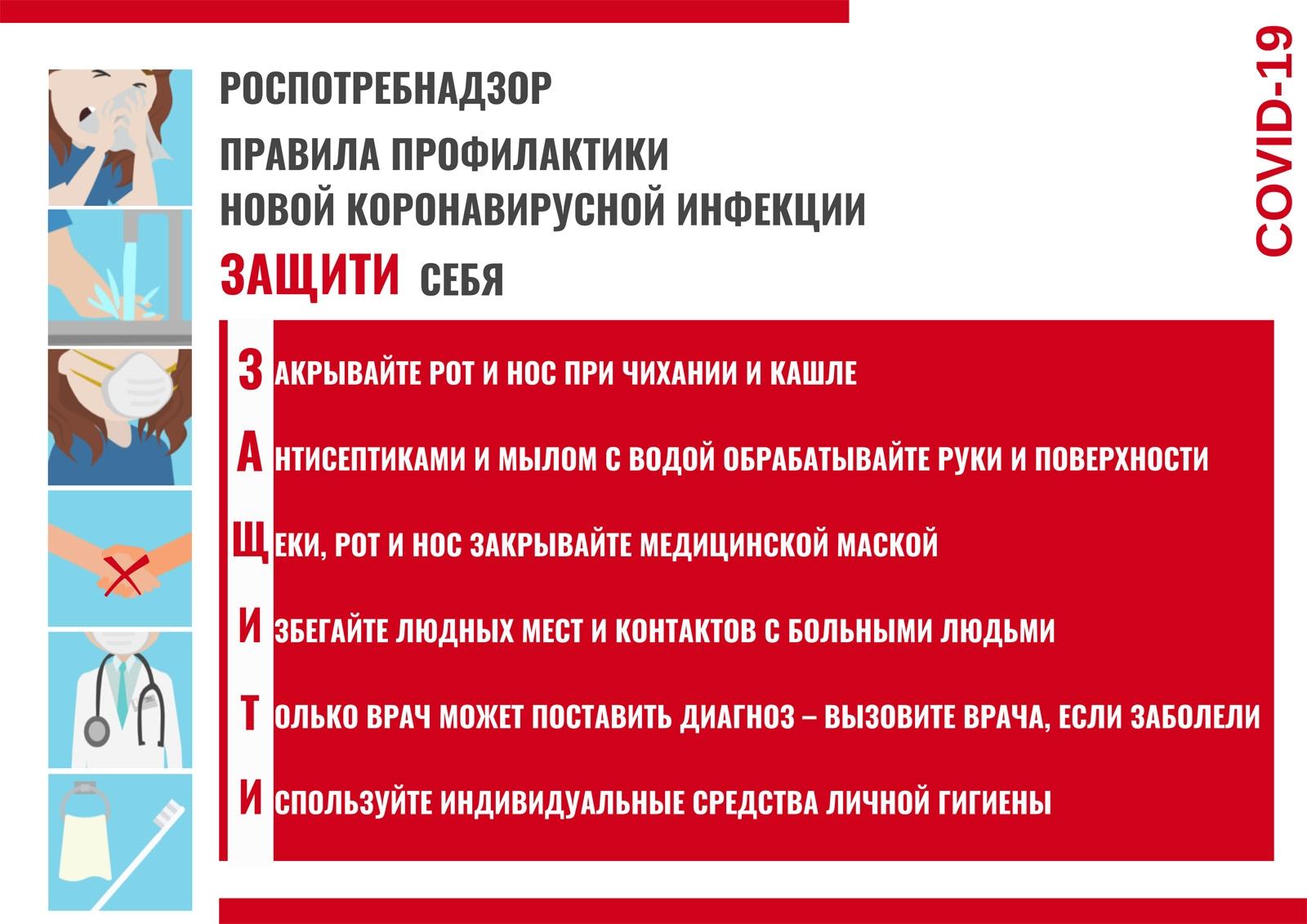 """Картинки по запросу """"плакат правила профилактики коронавирусной инфекции"""""""